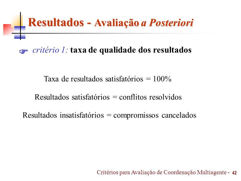 42 Critérios para Avaliação de Coordenação Multiagente - Resultados - Avaliação a Posteriori Resultados - Avaliação a Posteriori critério 1: taxa de q