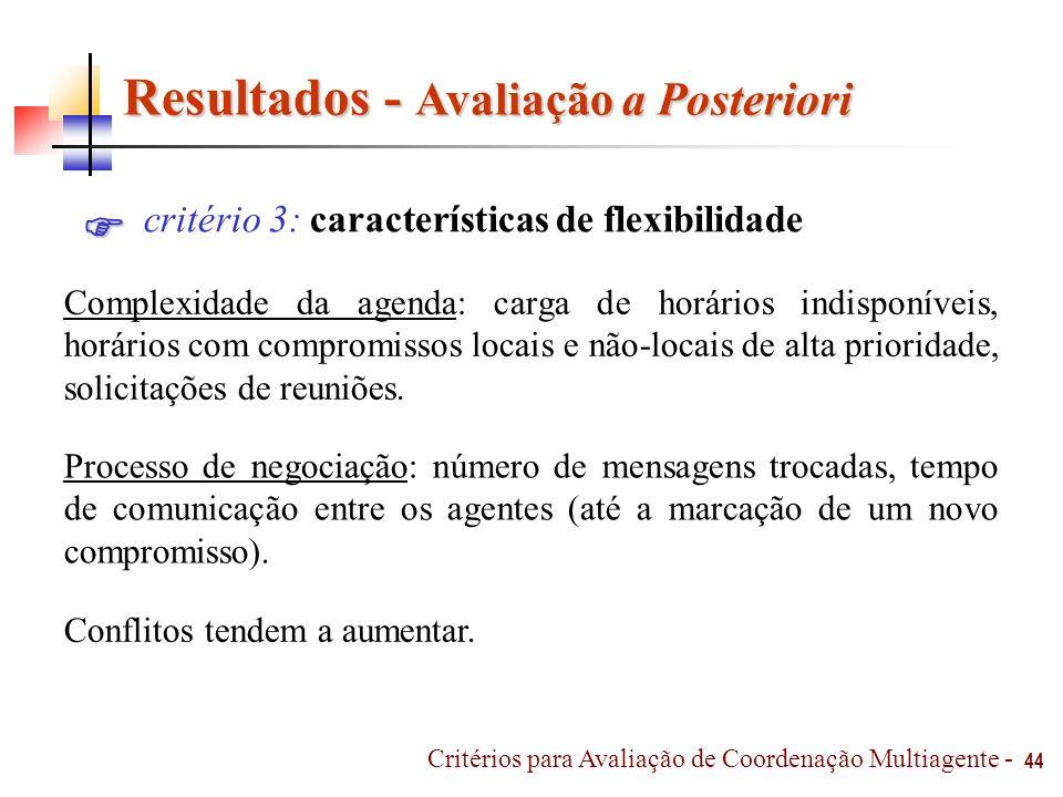 44 Critérios para Avaliação de Coordenação Multiagente - Resultados - Avaliação a Posteriori Resultados - Avaliação a Posteriori critério 3: caracterí
