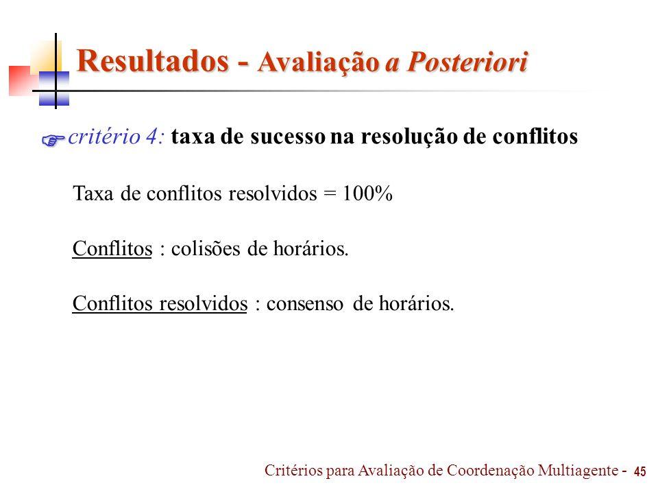 45 Critérios para Avaliação de Coordenação Multiagente - Resultados - Avaliação a Posteriori Resultados - Avaliação a Posteriori critério 4: taxa de s