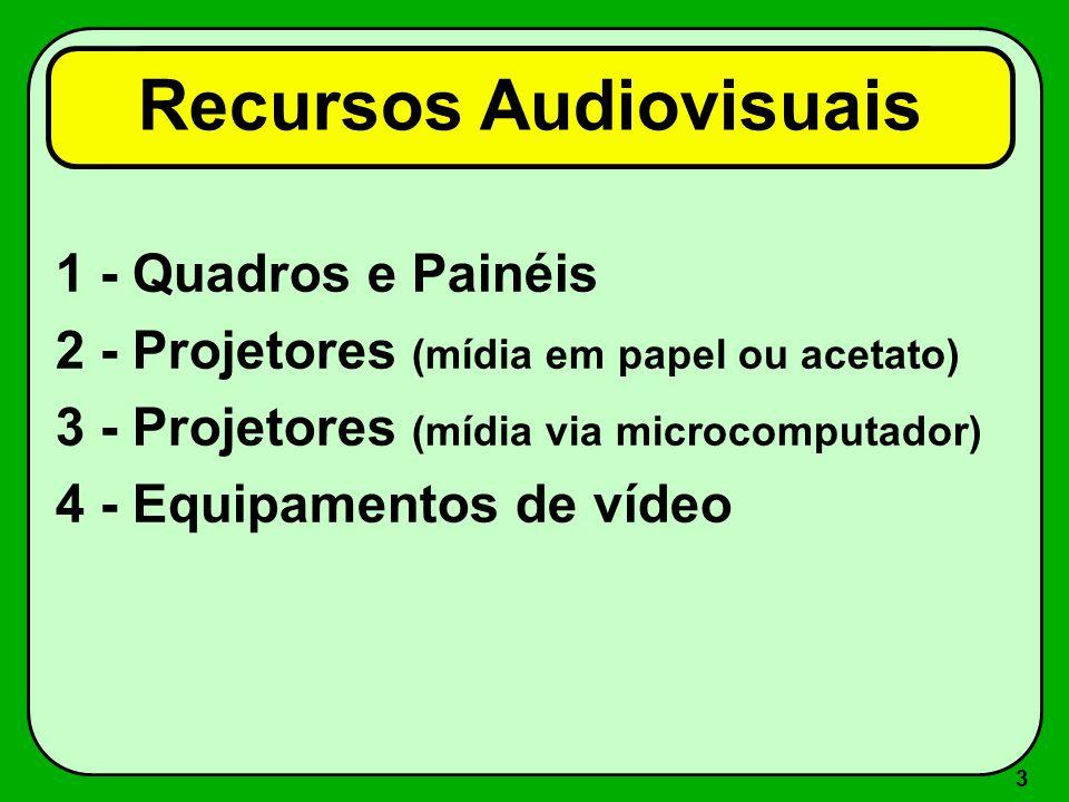 2 Recursos Audiovisuais: Ferramentas diferentes para situações diferentes! Atrasado Bêbado Batom