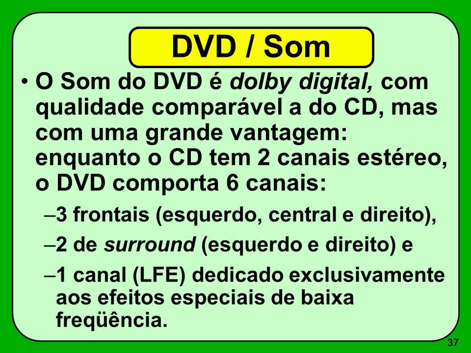 36 O Disco de DVD