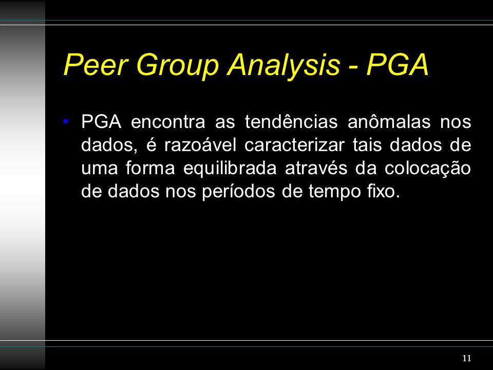 Peer Group Analysis - PGA PGA encontra as tendências anômalas nos dados, é razoável caracterizar tais dados de uma forma equilibrada através da colocação de dados nos períodos de tempo fixo.