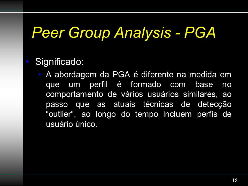 Peer Group Analysis - PGA Significado: A abordagem da PGA é diferente na medida em que um perfil é formado com base no comportamento de vários usuários similares, ao passo que as atuais técnicas de detecção outlier, ao longo do tempo incluem perfis de usuário único.
