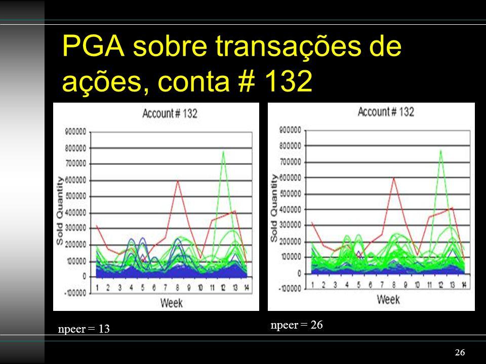 PGA sobre transações de ações, conta # 132 npeer = 13 npeer = 26 26