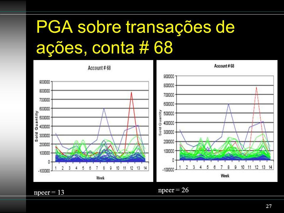 PGA sobre transações de ações, conta # 68 npeer = 13 npeer = 26 27