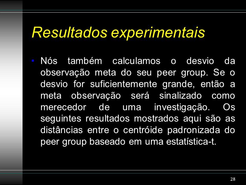 Resultados experimentais Nós também calculamos o desvio da observação meta do seu peer group.