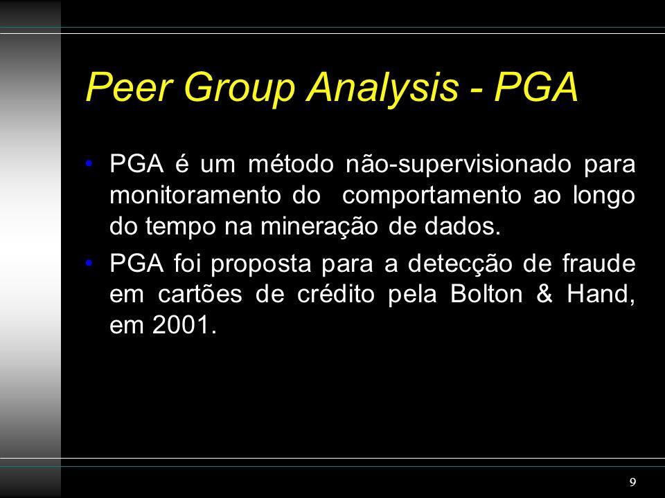 Peer Group Analysis - PGA PGA é um método não-supervisionado para monitoramento do comportamento ao longo do tempo na mineração de dados.