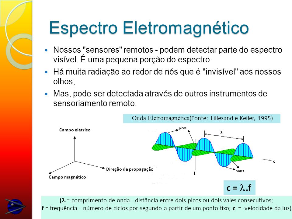 Espectro Eletromagnético 10 -10 10 -8 10 -4 10 -1 1 10 2 10 3 10 4 10 5 10 6 10 9 µm Violeta Azul Verde Amarelo Laranja Vermelho µm (A) (B) (A)Espectro Eletromagnético; (B)Padrão espectral da interação da vegetação, solo e água com a energia eletromagnética