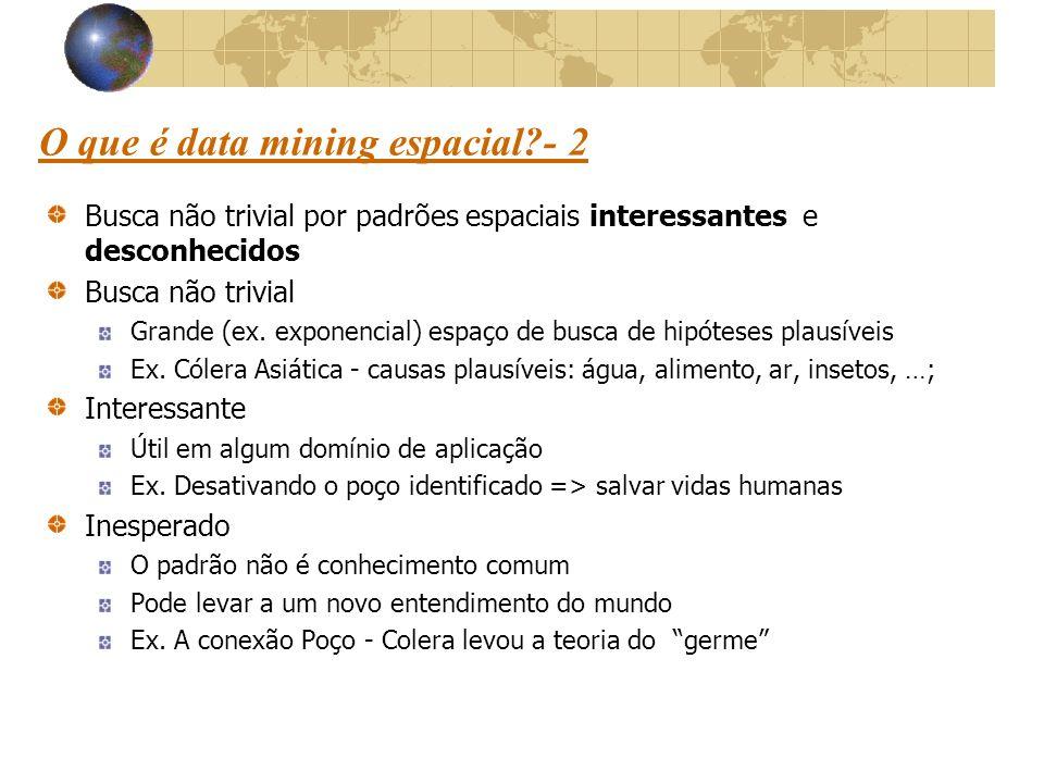 O que é data mining espacial?- 2 Busca não trivial por padrões espaciais interessantes e desconhecidos Busca não trivial Grande (ex.