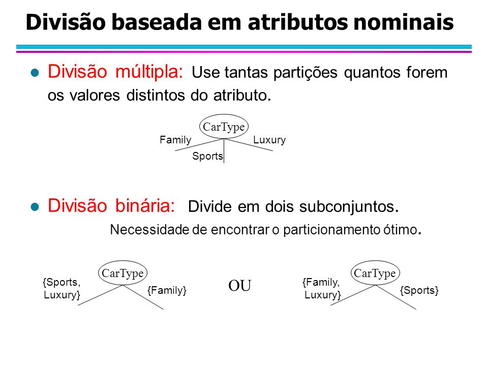 Divisão baseada em atributos nominais l Divisão múltipla: Use tantas partições quantos forem os valores distintos do atributo.
