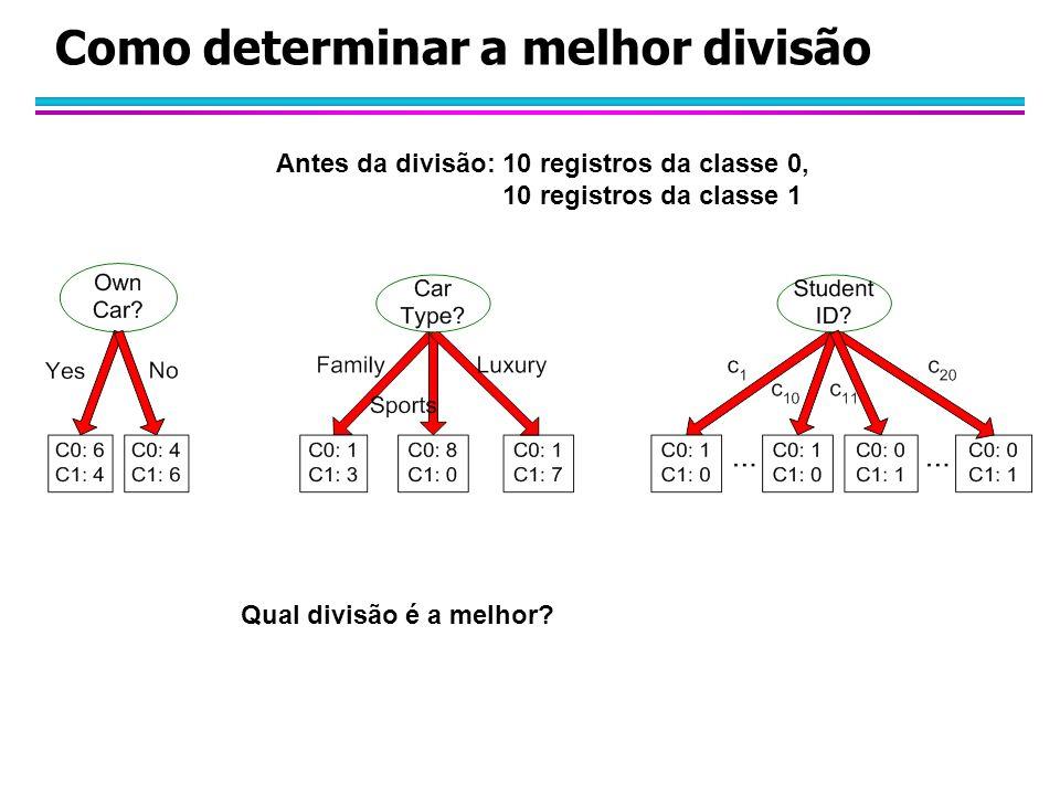 Como determinar a melhor divisão Antes da divisão: 10 registros da classe 0, 10 registros da classe 1 Qual divisão é a melhor?