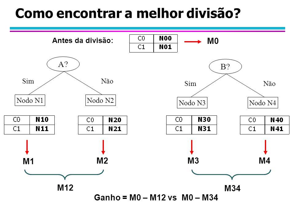 Como encontrar a melhor divisão.B. SimNão Nodo N3Nodo N4 A.