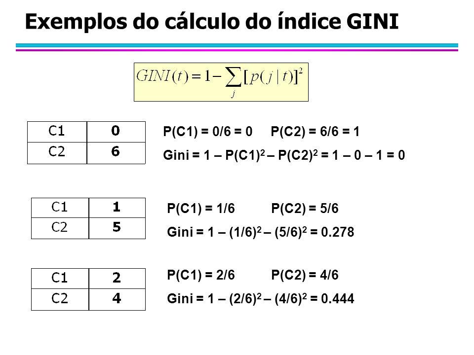 Exemplos do cálculo do índice GINI P(C1) = 0/6 = 0 P(C2) = 6/6 = 1 Gini = 1 – P(C1) 2 – P(C2) 2 = 1 – 0 – 1 = 0 P(C1) = 1/6 P(C2) = 5/6 Gini = 1 – (1/6) 2 – (5/6) 2 = 0.278 P(C1) = 2/6 P(C2) = 4/6 Gini = 1 – (2/6) 2 – (4/6) 2 = 0.444