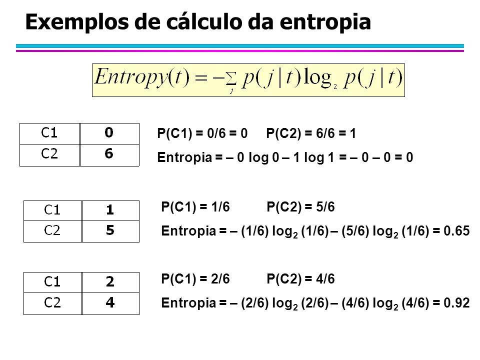 Exemplos de cálculo da entropia P(C1) = 0/6 = 0 P(C2) = 6/6 = 1 Entropia = – 0 log 0 – 1 log 1 = – 0 – 0 = 0 P(C1) = 1/6 P(C2) = 5/6 Entropia = – (1/6) log 2 (1/6) – (5/6) log 2 (1/6) = 0.65 P(C1) = 2/6 P(C2) = 4/6 Entropia = – (2/6) log 2 (2/6) – (4/6) log 2 (4/6) = 0.92