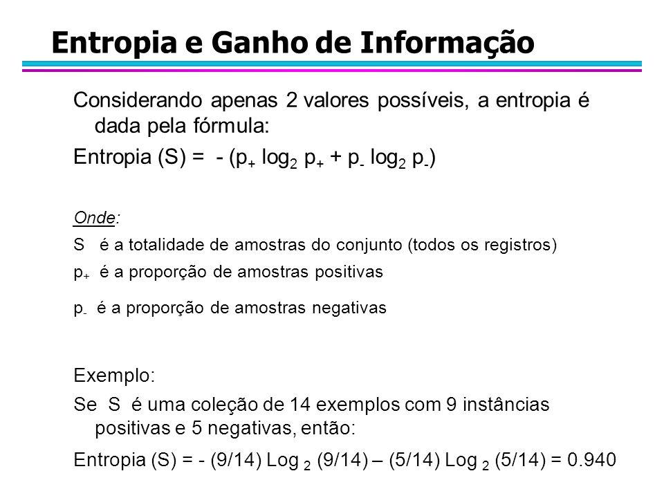 Entropia e Ganho de Informação Considerando apenas 2 valores possíveis, a entropia é dada pela fórmula: Entropia (S) = - (p + log 2 p + + p - log 2 p - ) Onde: S é a totalidade de amostras do conjunto (todos os registros) p + é a proporção de amostras positivas p - é a proporção de amostras negativas Exemplo: Se S é uma coleção de 14 exemplos com 9 instâncias positivas e 5 negativas, então: Entropia (S) = - (9/14) Log 2 (9/14) – (5/14) Log 2 (5/14) = 0.940