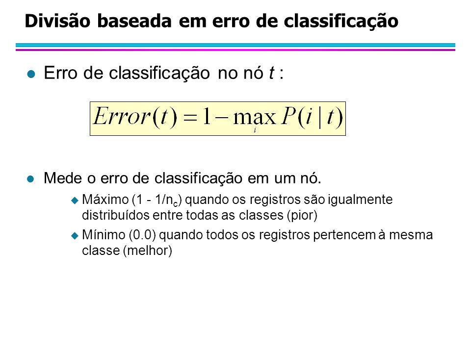 Divisão baseada em erro de classificação l Erro de classificação no nó t : l Mede o erro de classificação em um nó.
