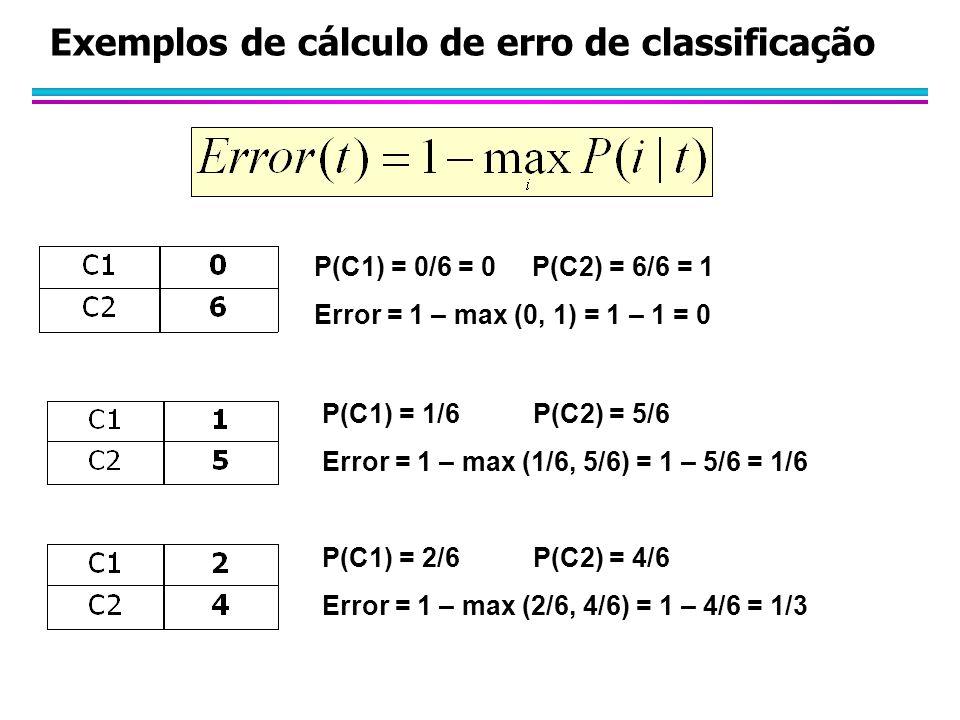 Exemplos de cálculo de erro de classificação P(C1) = 0/6 = 0 P(C2) = 6/6 = 1 Error = 1 – max (0, 1) = 1 – 1 = 0 P(C1) = 1/6 P(C2) = 5/6 Error = 1 – max (1/6, 5/6) = 1 – 5/6 = 1/6 P(C1) = 2/6 P(C2) = 4/6 Error = 1 – max (2/6, 4/6) = 1 – 4/6 = 1/3