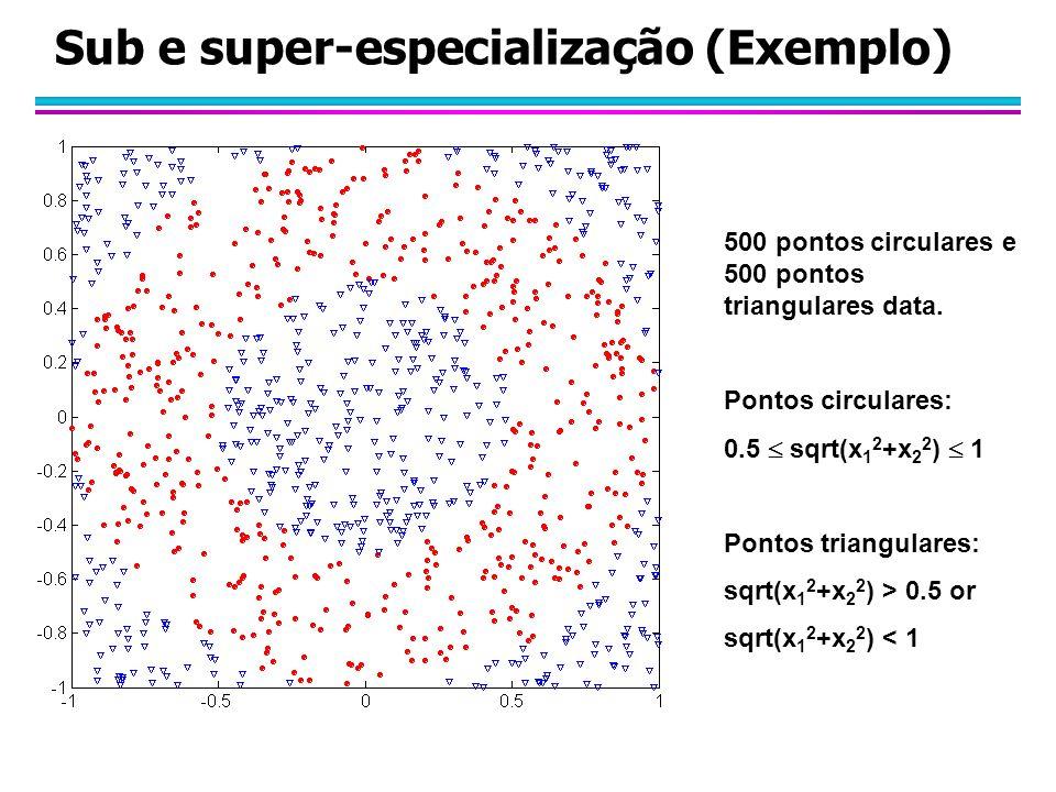 Sub e super-especialização (Exemplo) 500 pontos circulares e 500 pontos triangulares data.