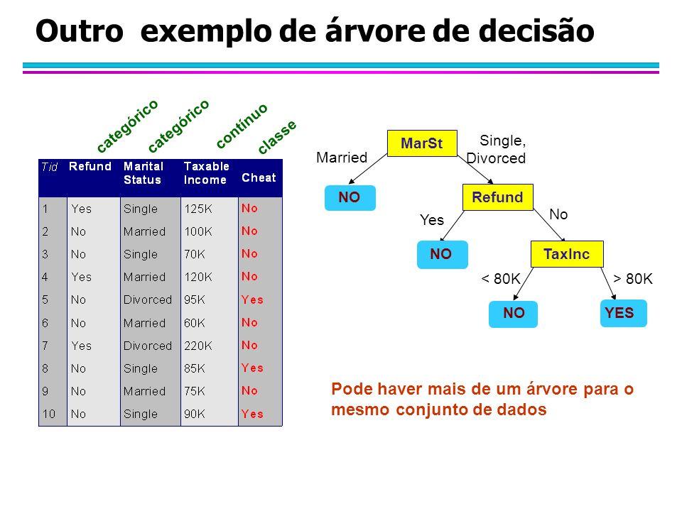 Outro exemplo de árvore de decisão categórico contínuo classe MarSt Refund TaxInc YES NO Yes No Married Single, Divorced < 80K> 80K Pode haver mais de um árvore para o mesmo conjunto de dados