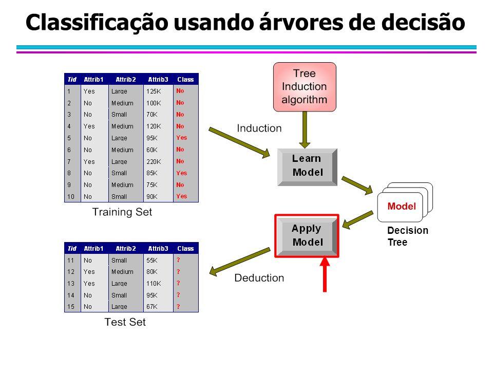 Classificação usando árvores de decisão Decision Tree