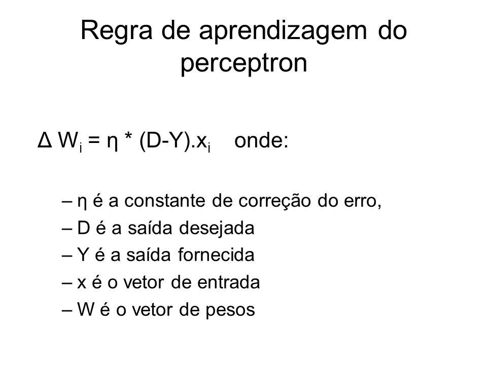 Regra de aprendizagem do perceptron Δ W i = η * (D-Y).x i onde: –η é a constante de correção do erro, –D é a saída desejada –Y é a saída fornecida –x