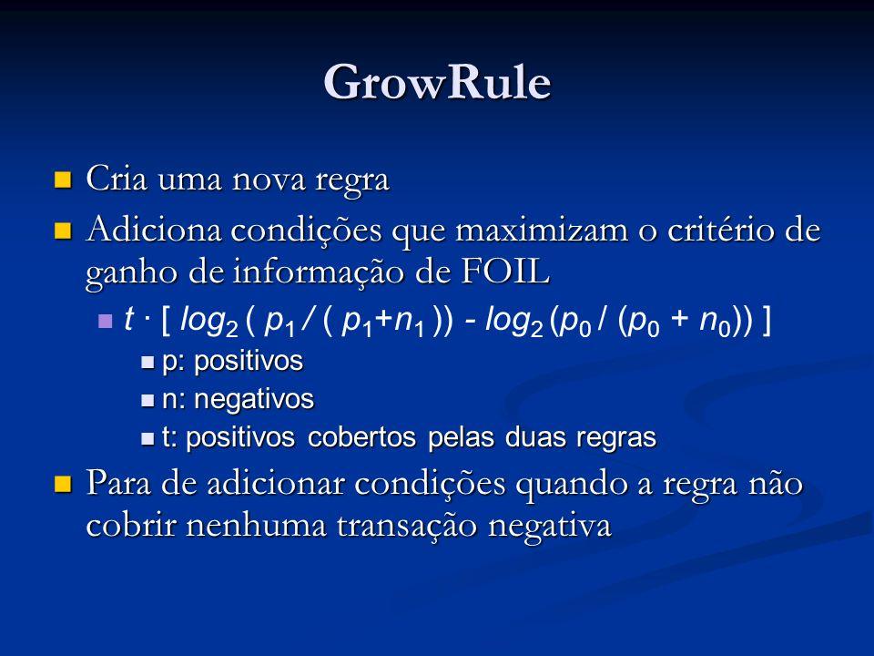 GrowRule Cria uma nova regra Cria uma nova regra Adiciona condições que maximizam o critério de ganho de informação de FOIL Adiciona condições que max