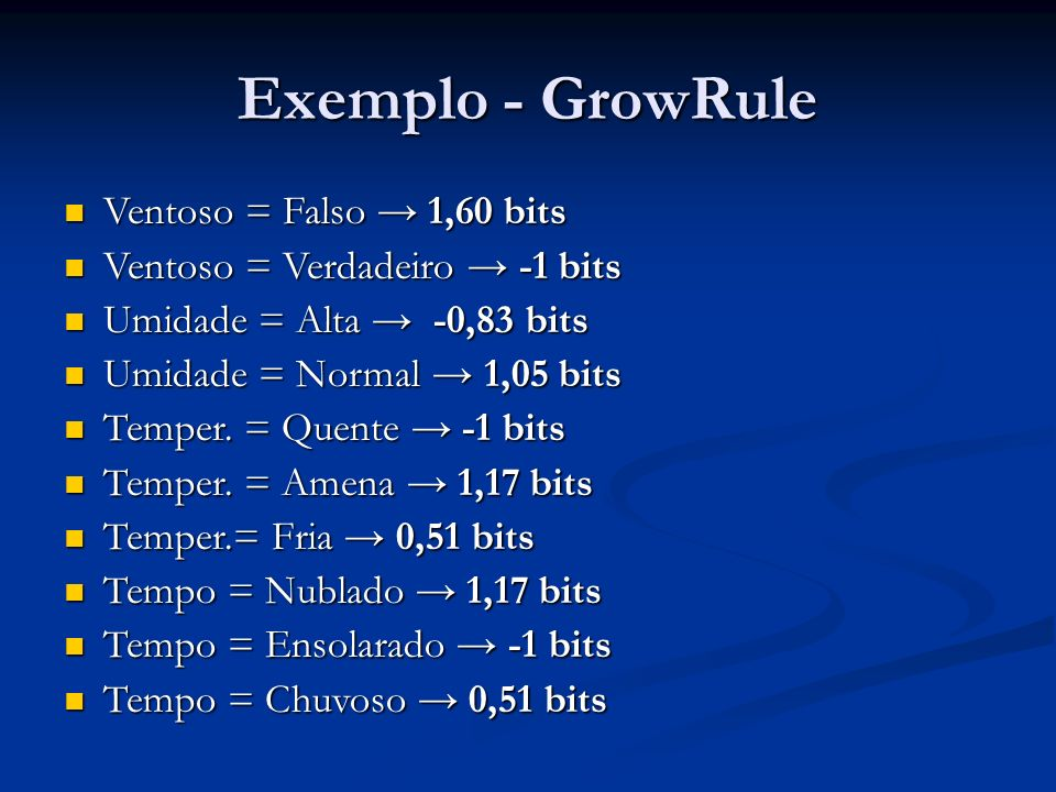 Exemplo - GrowRule Ventoso = Falso 1,60 bits Ventoso = Falso 1,60 bits Ventoso = Verdadeiro -1 bits Ventoso = Verdadeiro -1 bits Umidade = Alta -0,83