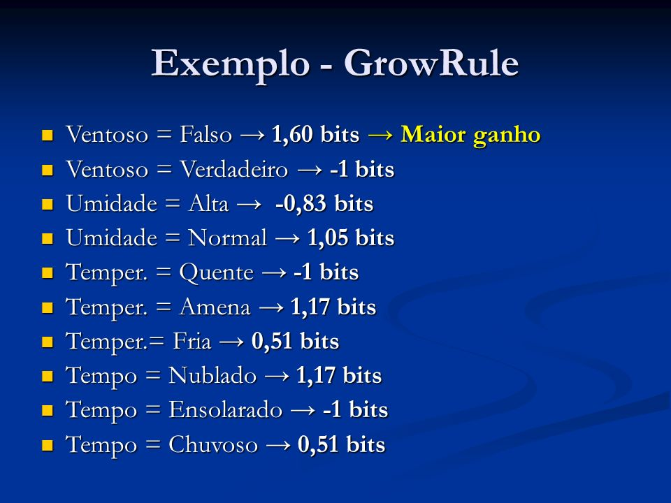 Exemplo - GrowRule Ventoso = Falso 1,60 bits Maior ganho Ventoso = Falso 1,60 bits Maior ganho Ventoso = Verdadeiro -1 bits Ventoso = Verdadeiro -1 bi