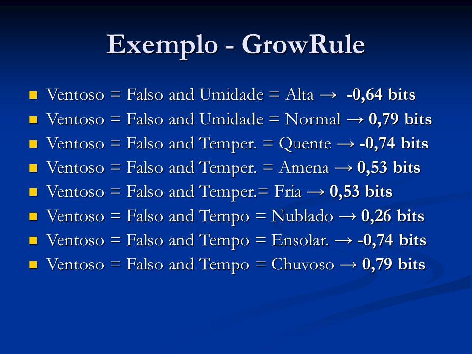 Exemplo - GrowRule Ventoso = Falso and Umidade = Alta -0,64 bits Ventoso = Falso and Umidade = Alta -0,64 bits Ventoso = Falso and Umidade = Normal 0,