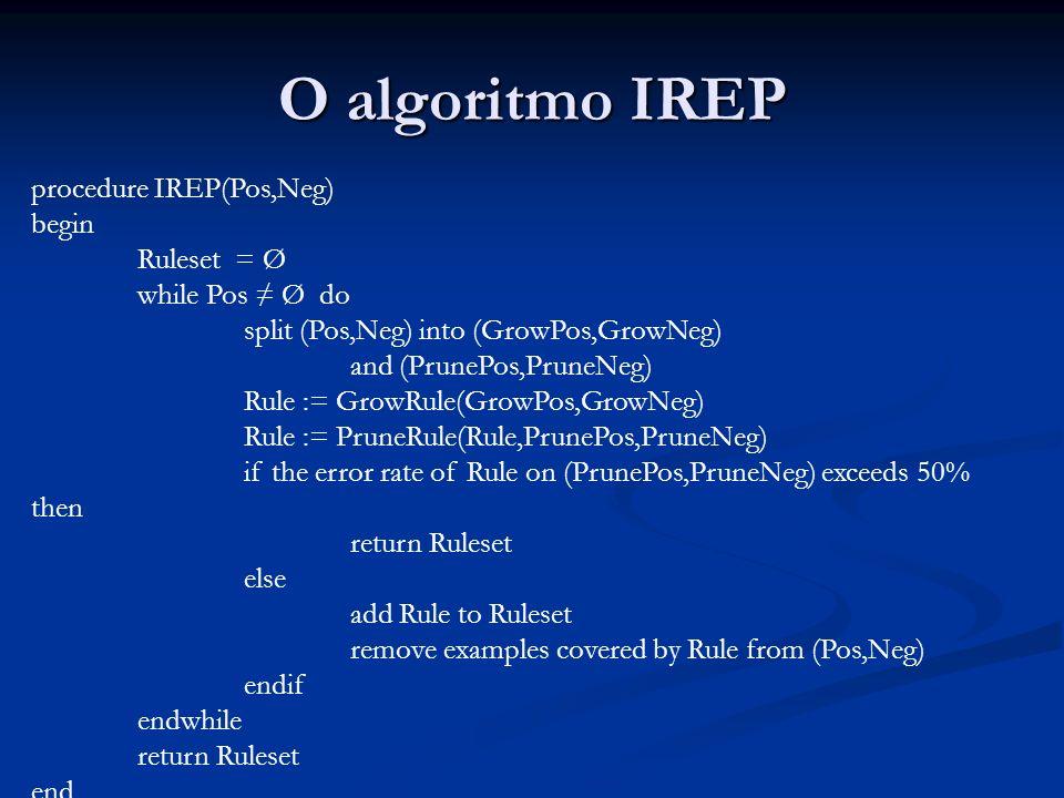 O algoritmo IREP procedure IREP(Pos,Neg) begin Ruleset = Ø while Pos Ø do split (Pos,Neg) into (GrowPos,GrowNeg) and (PrunePos,PruneNeg) Rule := GrowR