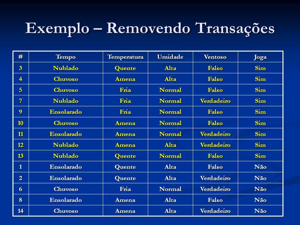 Exemplo – Removendo Transações #TempoTemperaturaUmidadeVentosoJoga 3NubladoQuenteAltaFalsoSim 4ChuvosoAmenaAltaFalsoSim 5ChuvosoFriaNormalFalsoSim 7Nu