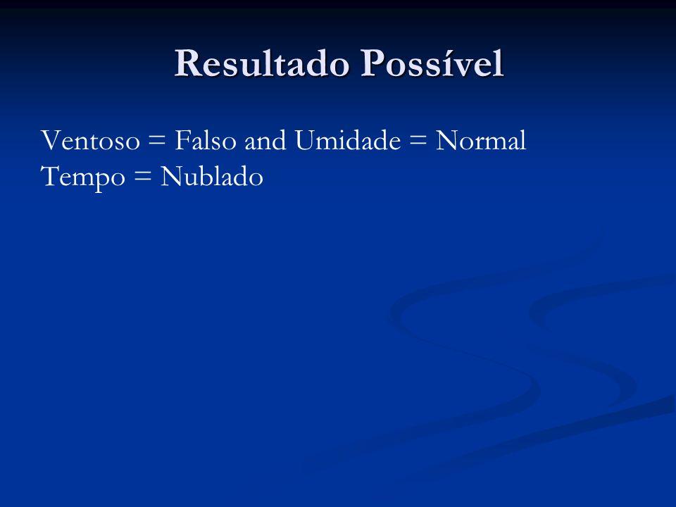 Resultado Possível Ventoso = Falso and Umidade = Normal Tempo = Nublado