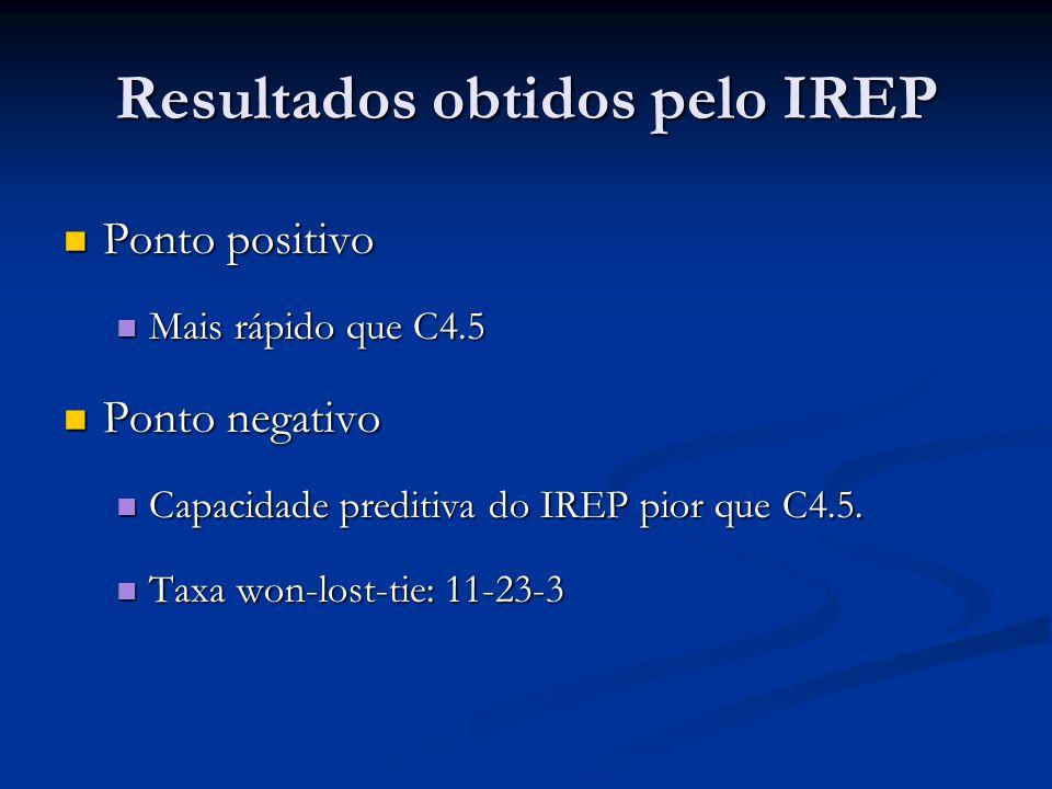 Resultados obtidos pelo IREP Ponto positivo Ponto positivo Mais rápido que C4.5 Mais rápido que C4.5 Ponto negativo Ponto negativo Capacidade preditiv