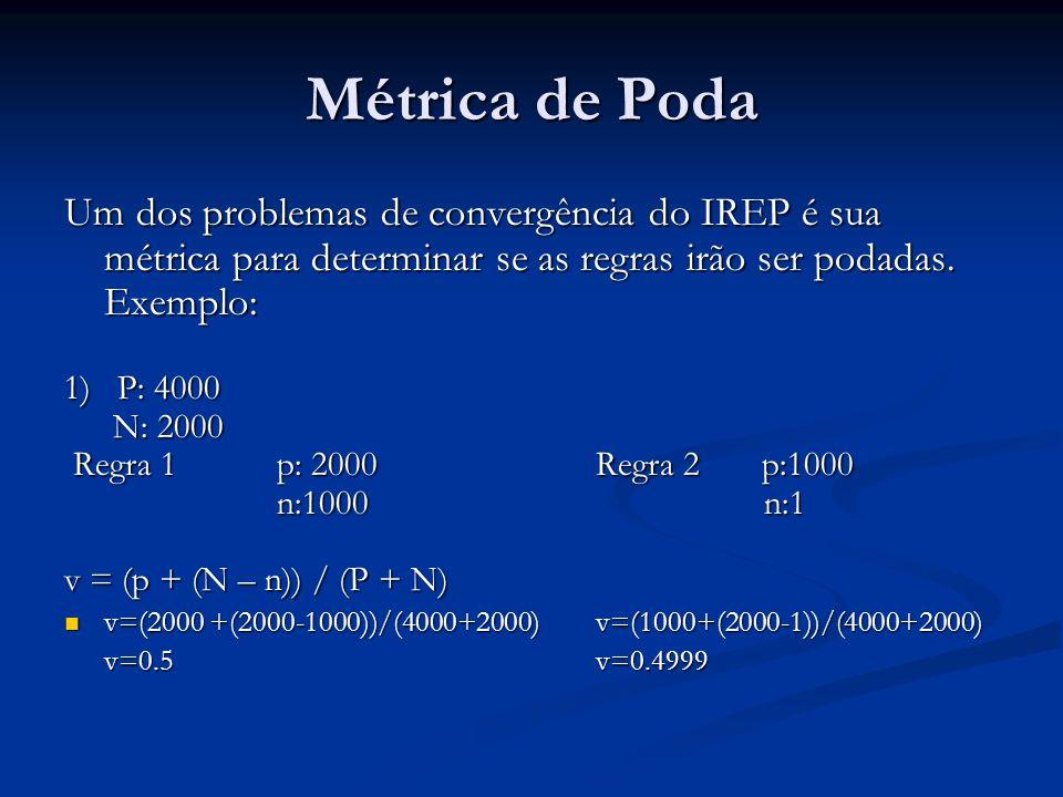 Métrica de Poda Um dos problemas de convergência do IREP é sua métrica para determinar se as regras irão ser podadas. Exemplo: 1) P: 4000 N: 2000 N: 2