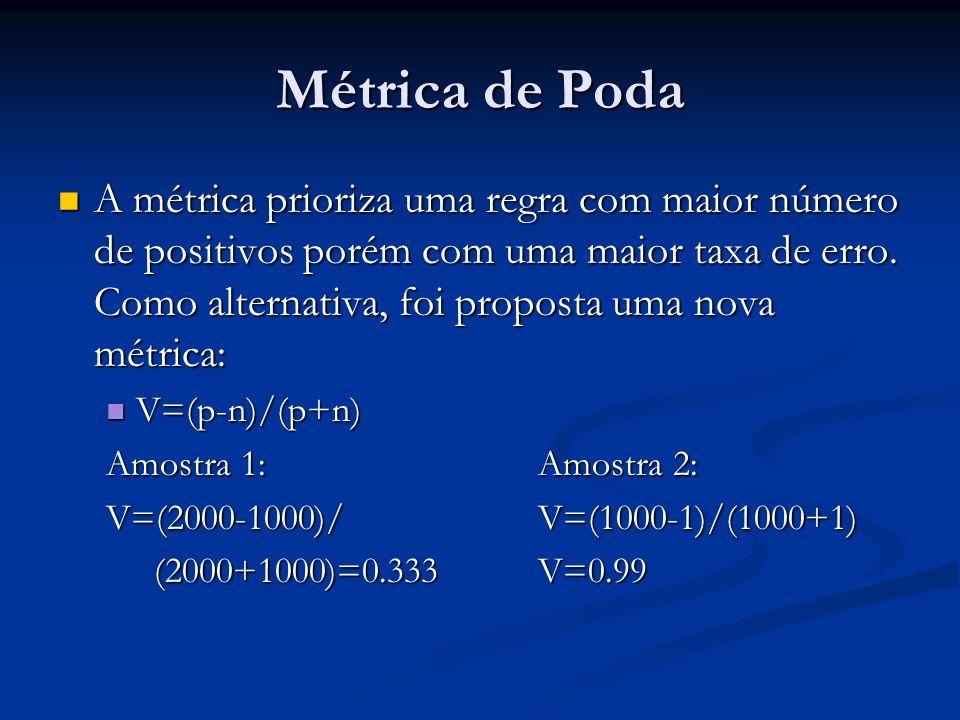 Métrica de Poda A métrica prioriza uma regra com maior número de positivos porém com uma maior taxa de erro. Como alternativa, foi proposta uma nova m