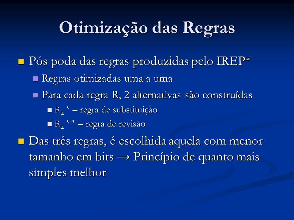Otimização das Regras Pós poda das regras produzidas pelo IREP* Pós poda das regras produzidas pelo IREP* Regras otimizadas uma a uma Regras otimizada