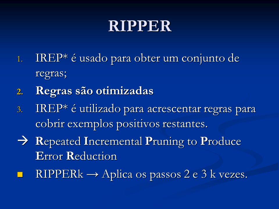 RIPPER 1. IREP* é usado para obter um conjunto de regras; 2. Regras são otimizadas 3. IREP* é utilizado para acrescentar regras para cobrir exemplos p
