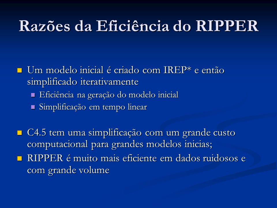 Razões da Eficiência do RIPPER Um modelo inicial é criado com IREP* e então simplificado iterativamente Um modelo inicial é criado com IREP* e então s