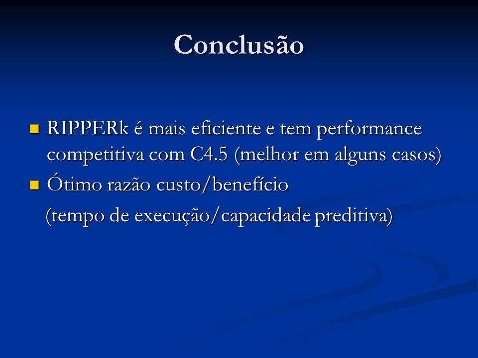 Conclusão RIPPERk é mais eficiente e tem performance competitiva com C4.5 (melhor em alguns casos) RIPPERk é mais eficiente e tem performance competit
