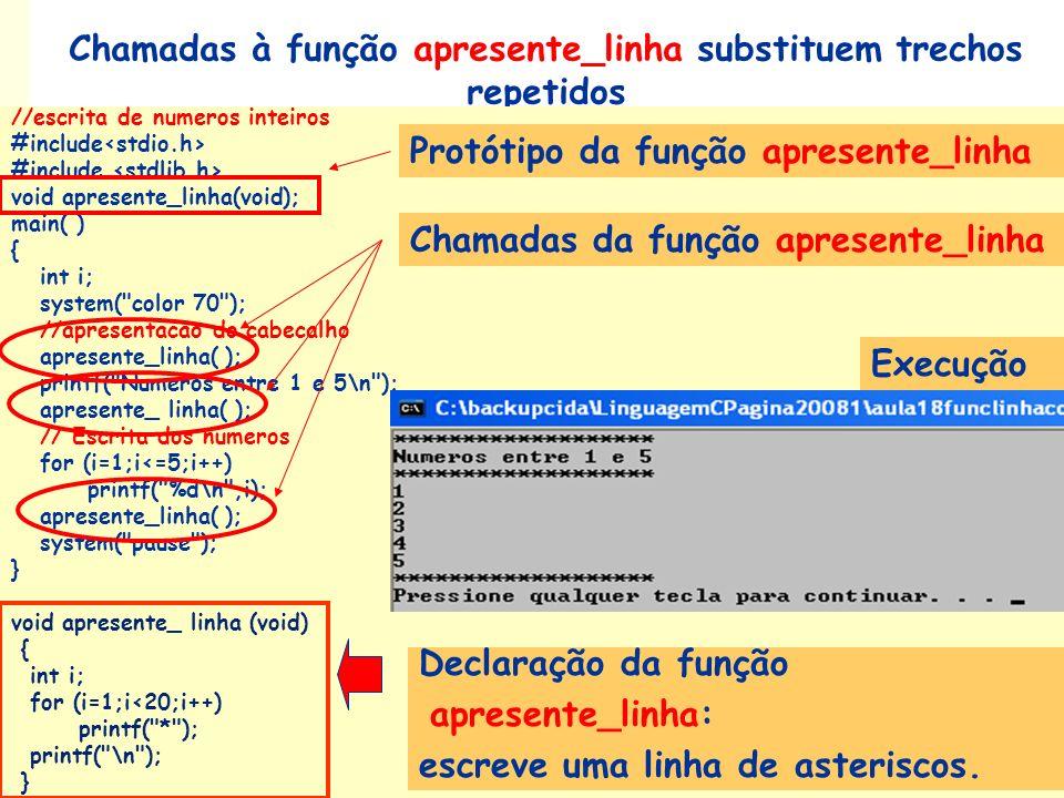 Prof a. Maria Aparecida C. Livi v. 5 14 Chamadas à função apresente_linha substituem trechos repetidos //escrita de numeros inteiros #include void apr