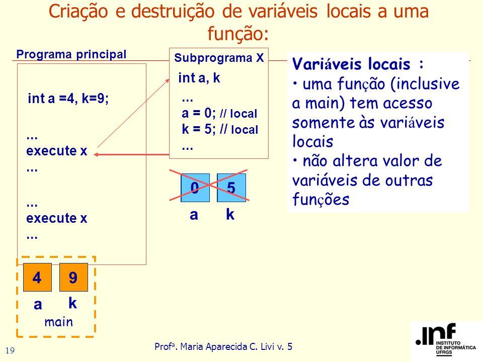 Prof a. Maria Aparecida C. Livi v. 5 19 int a =4, k=9;... execute x... execute x... Subprograma X Programa principal 4 a 9 k ak Vari á veis locais : u