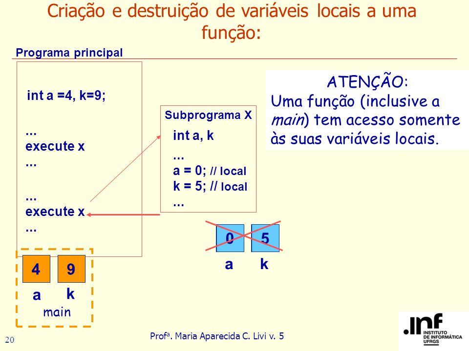 Prof a. Maria Aparecida C. Livi v. 5 20 int a =4, k=9;... execute x... execute x... Subprograma X Programa principal 4 a 9 k ak ATENÇÃO: Uma função (i