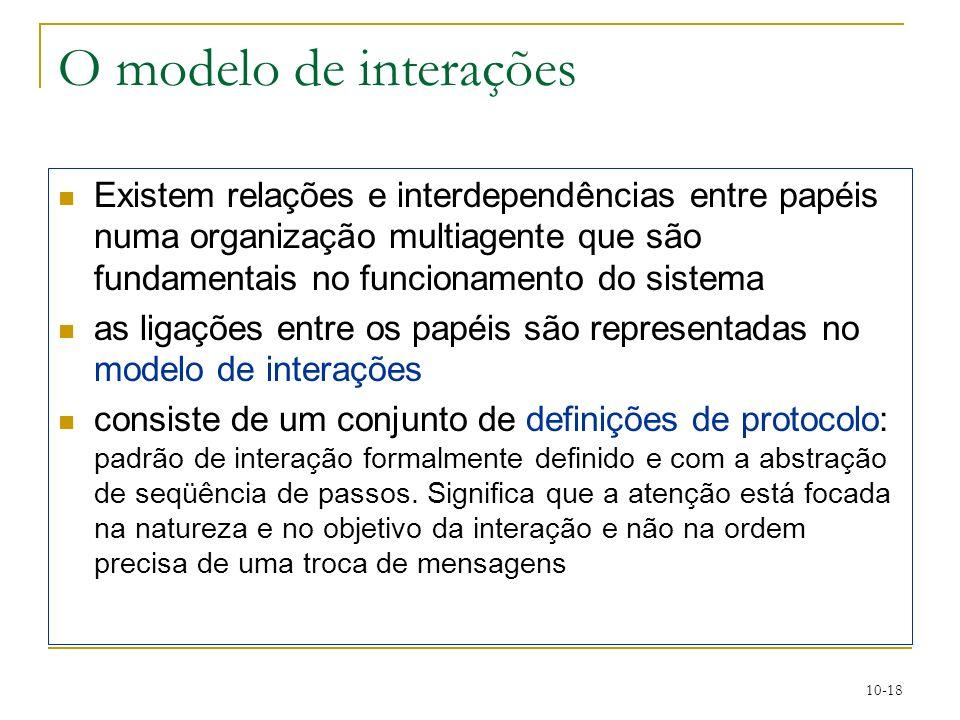 10-18 O modelo de interações Existem relações e interdependências entre papéis numa organização multiagente que são fundamentais no funcionamento do s
