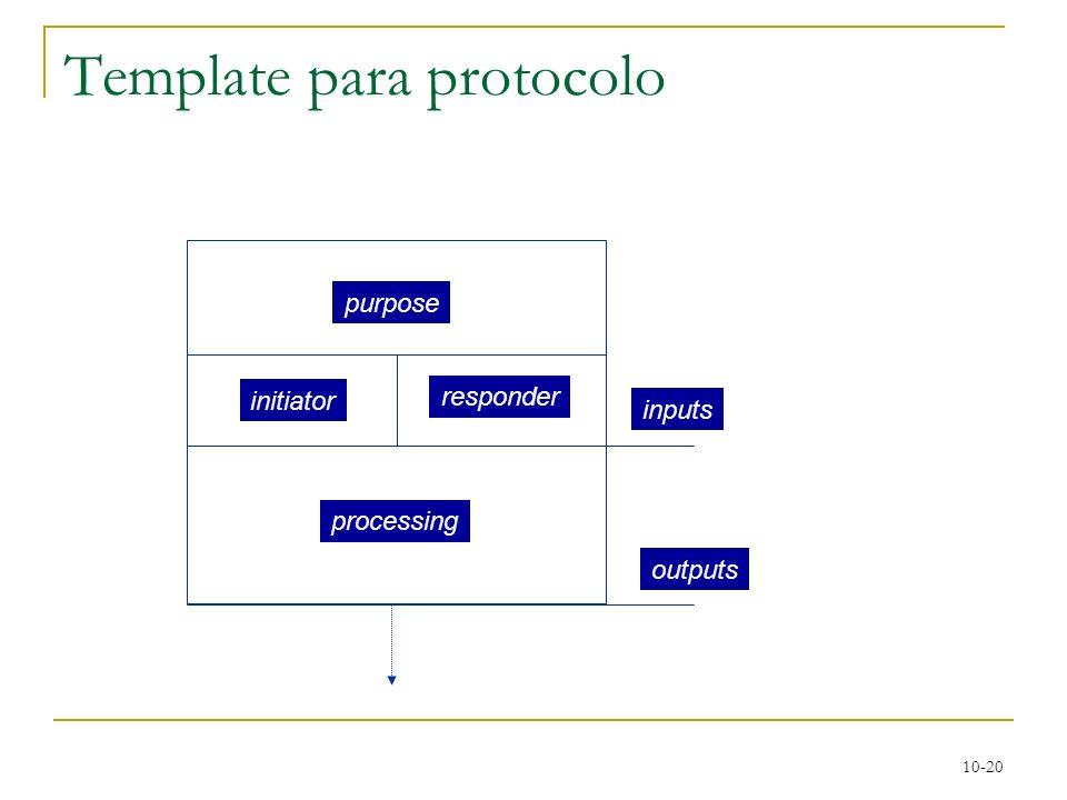 10-20 Template para protocolo purpose initiator responder processing inputs outputs