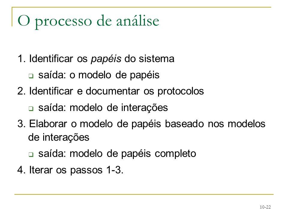 10-22 O processo de análise 1. Identificar os papéis do sistema saída: o modelo de papéis 2. Identificar e documentar os protocolos saída: modelo de i