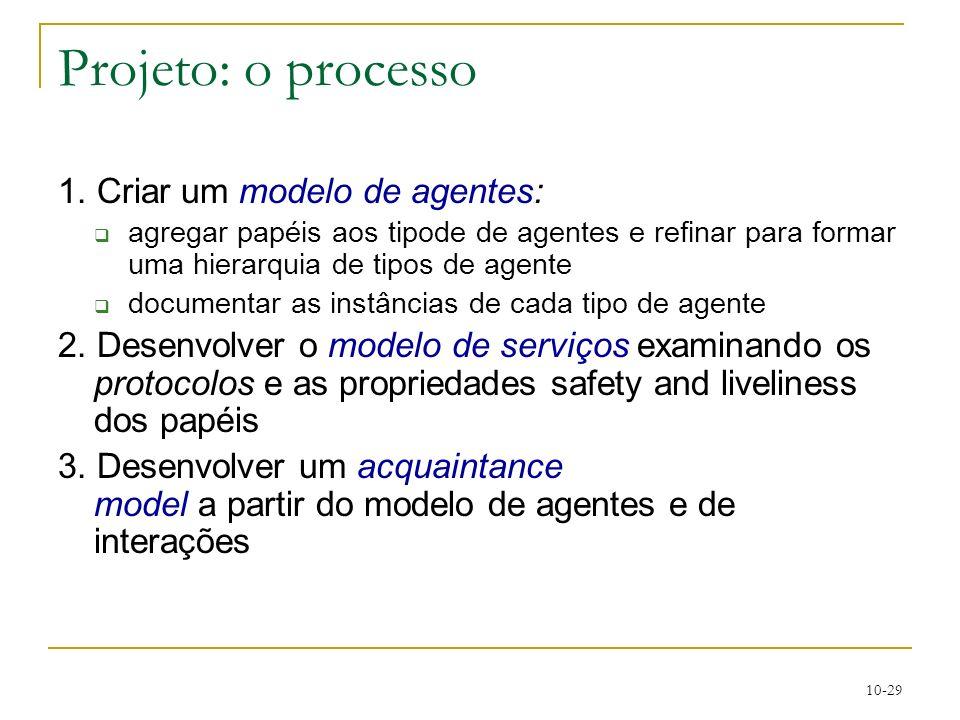 10-29 Projeto: o processo 1. Criar um modelo de agentes: agregar papéis aos tipode de agentes e refinar para formar uma hierarquia de tipos de agente