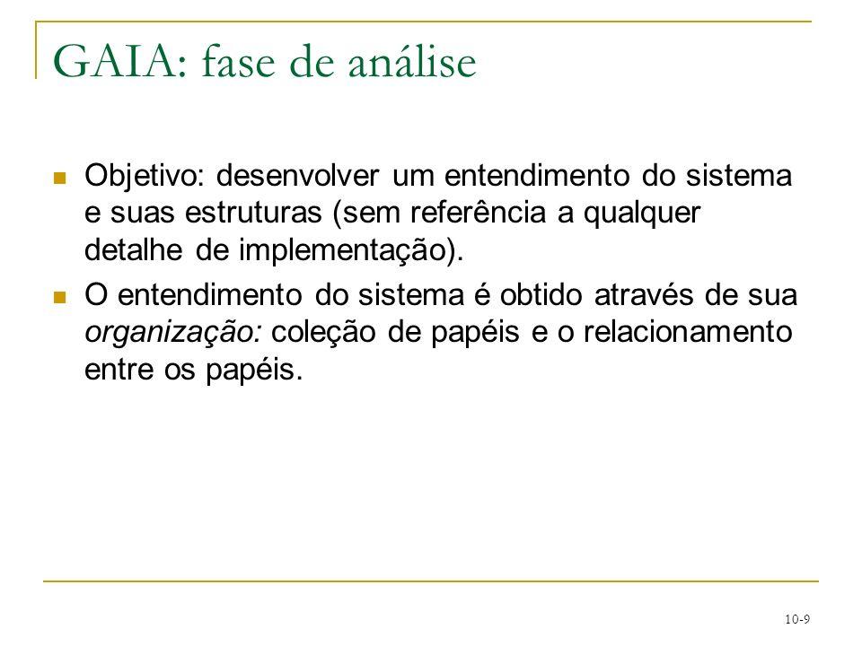10-9 GAIA: fase de análise Objetivo: desenvolver um entendimento do sistema e suas estruturas (sem referência a qualquer detalhe de implementação). O
