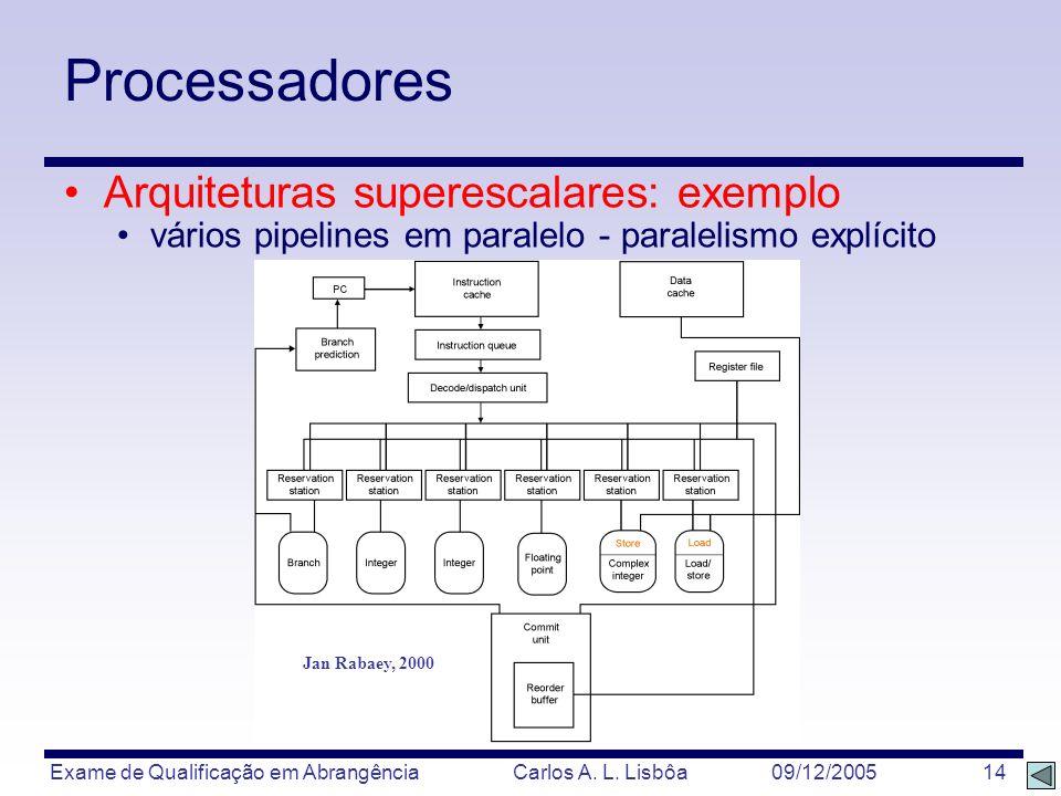 Exame de Qualificação em Abrangência Carlos A. L. Lisbôa 09/12/2005 14 Arquiteturas superescalares: exemplo vários pipelines em paralelo - paralelismo