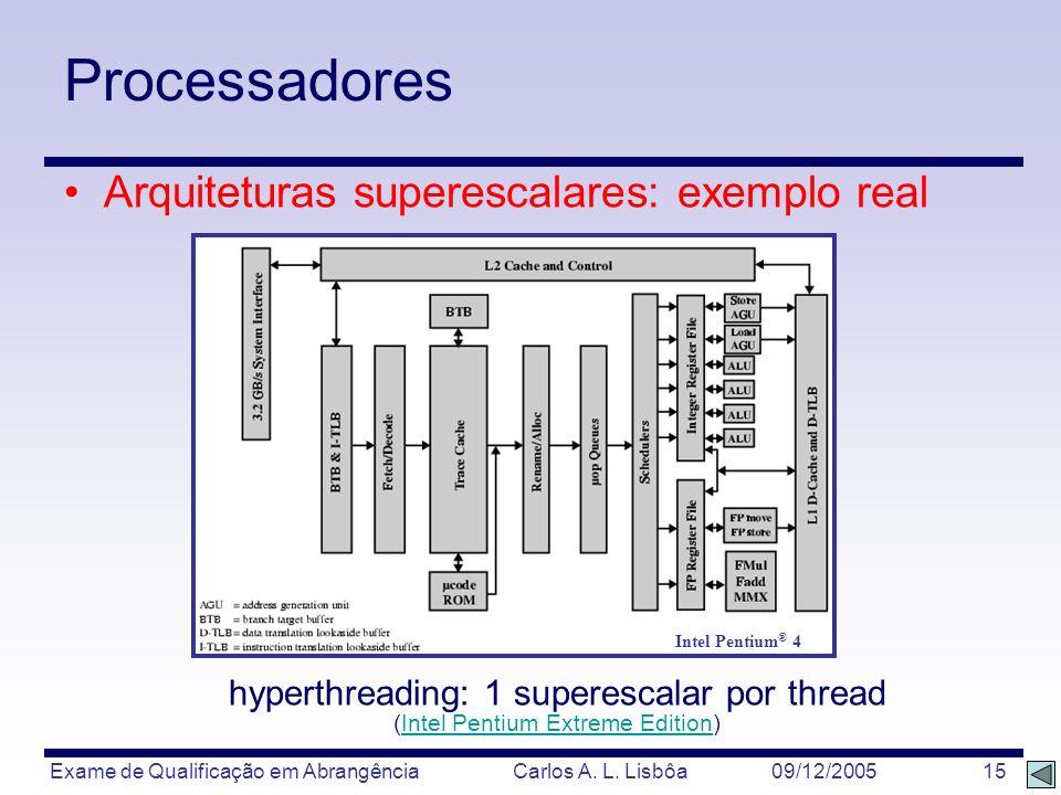 Exame de Qualificação em Abrangência Carlos A. L. Lisbôa 09/12/2005 15 Arquiteturas superescalares: exemplo real hyperthreading: 1 superescalar por th