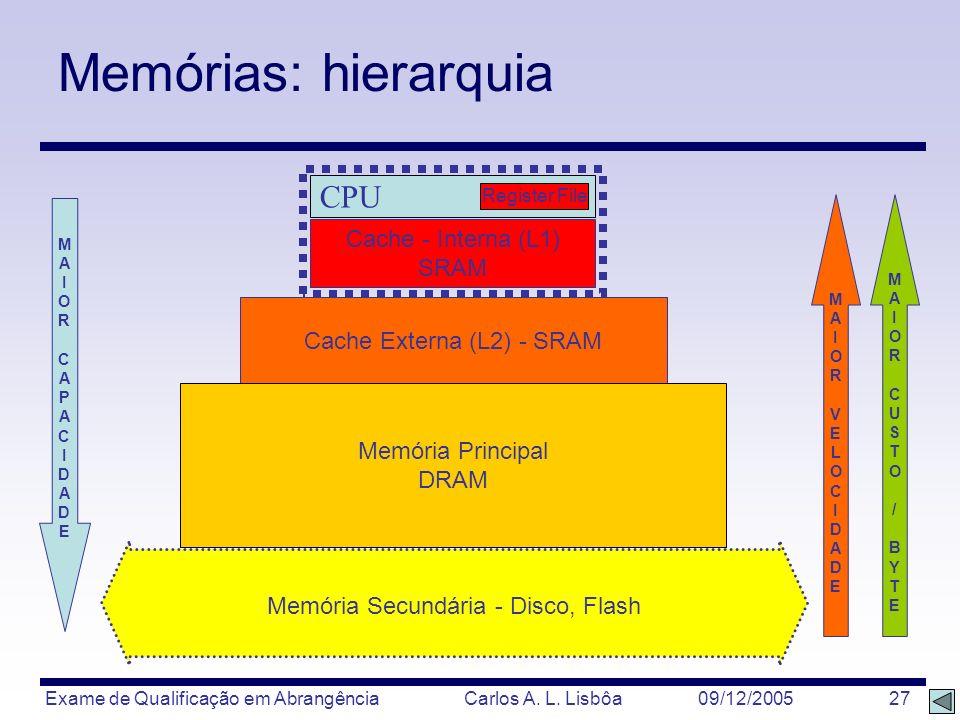 Exame de Qualificação em Abrangência Carlos A. L. Lisbôa 09/12/2005 27 Memórias: hierarquia MAIORCAPACIDADEMAIORCAPACIDADE MAIORVELOCIDADEMAIORVELOCID